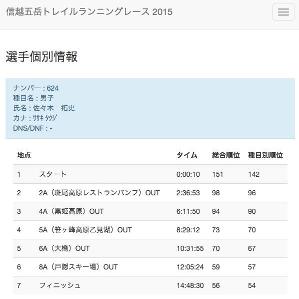 スクリーンショット 2015-09-28 17.54.42